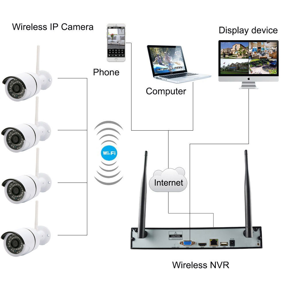 wireless 8ch nvr outdoor wifi hd 720p night vision camera